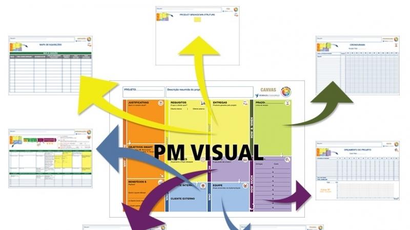 Canvas Avançado PM Visual