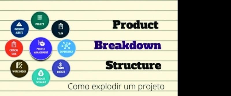 Como explodir um projeto