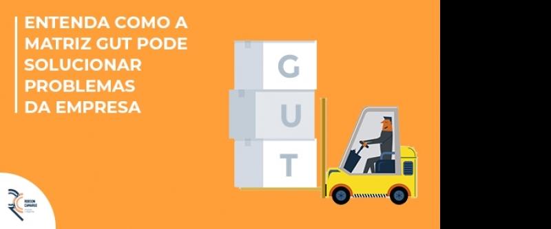 Entenda como a Matriz GUT pode solucionar problemas da empresa